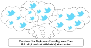 Digital Activism Tactics: TweetStorms - تويتستورم (Arabic Translation by @RamyRaooff)