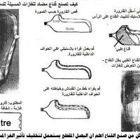 كيف تصنع قناع واقي لغاز الدموع