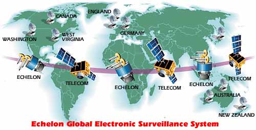 Global system for the interception of private and commercial communications (ECHELON)