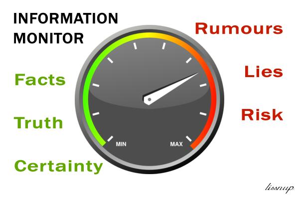 information-meter